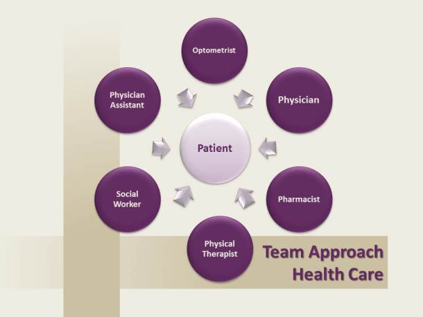 interprofessional education The american interprofessional health collaborative transcends boundaries to transform learning, policies, practices, and scholarship toward an improved system of.