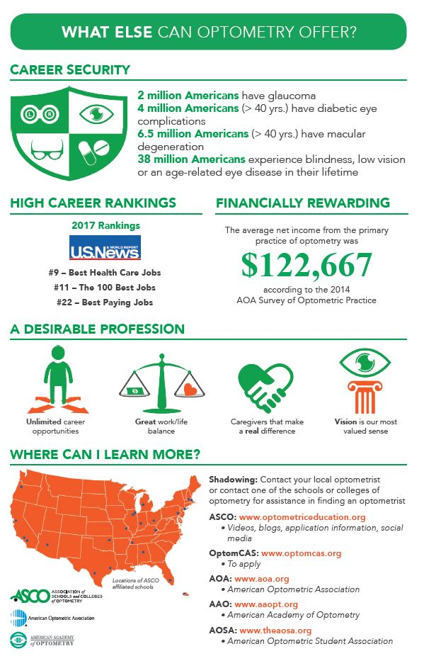 ASCO Infographic Page 2